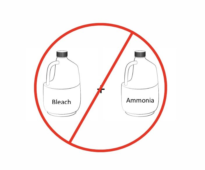 bleach and ammonia
