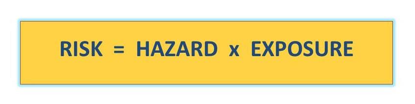 RiskHazardExposure